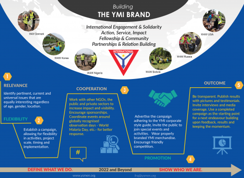 May Focus – Shaping the Future of YMI